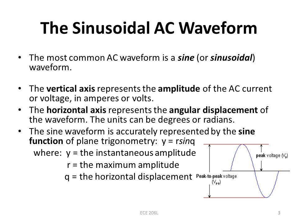 The Sinusoidal AC Waveform
