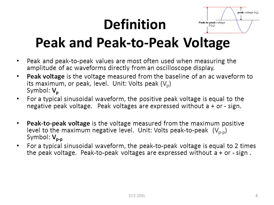 Definition Peak and Peak-to-Peak Voltage