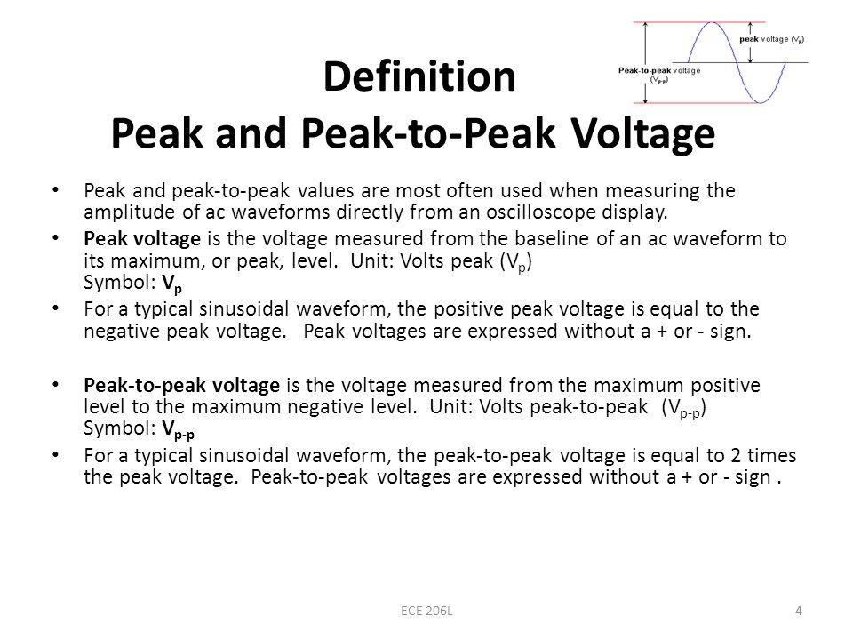 Definition Peak and Peak-to-Peak Voltage