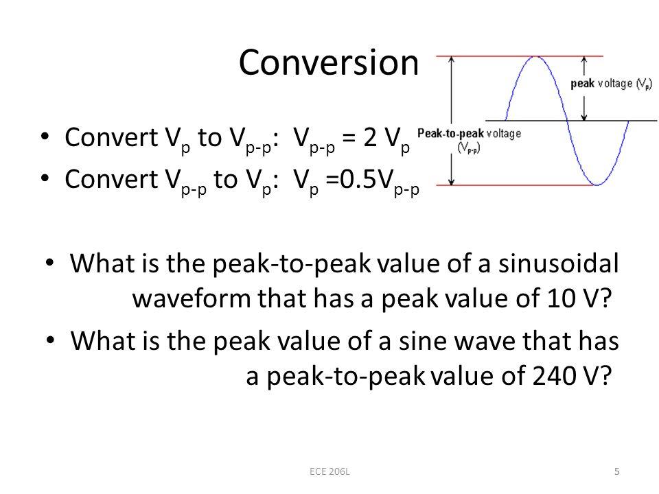 Conversion Convert Vp to Vp-p: Vp-p = 2 Vp
