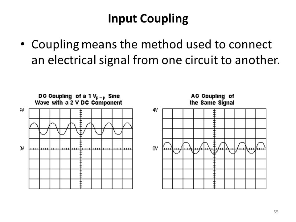 Input Coupling Coupling means the method used to connect an electrical signal from one circuit to another.