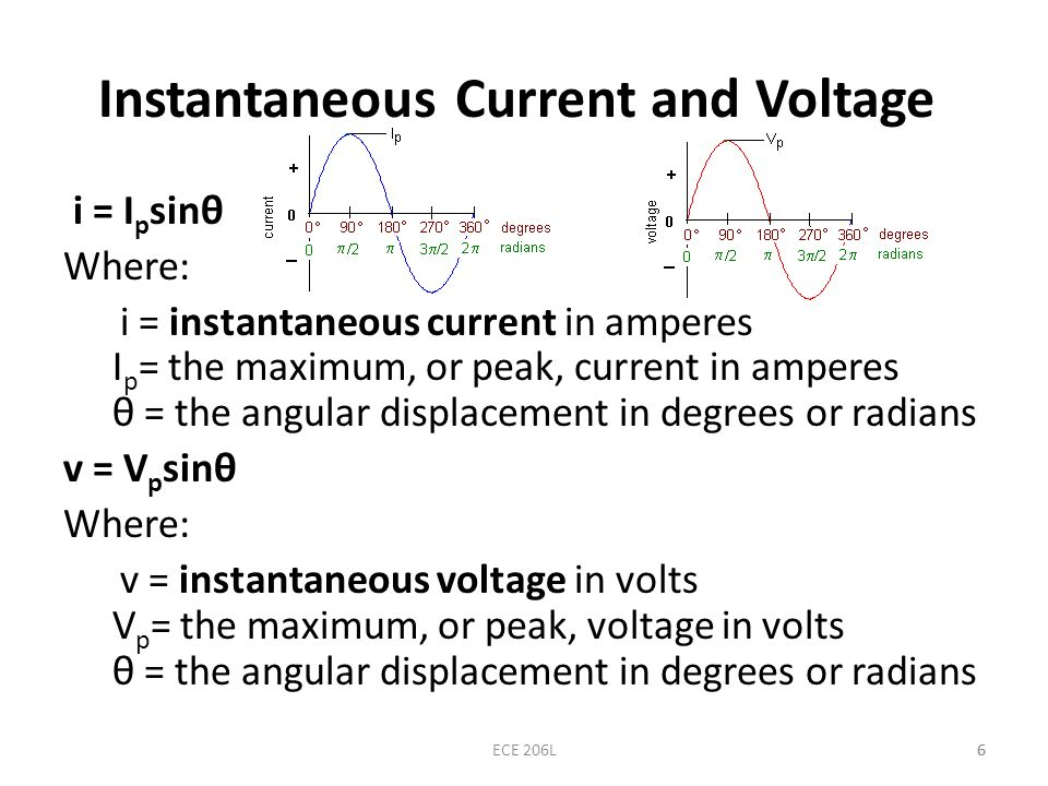 Instantaneous Current and Voltage