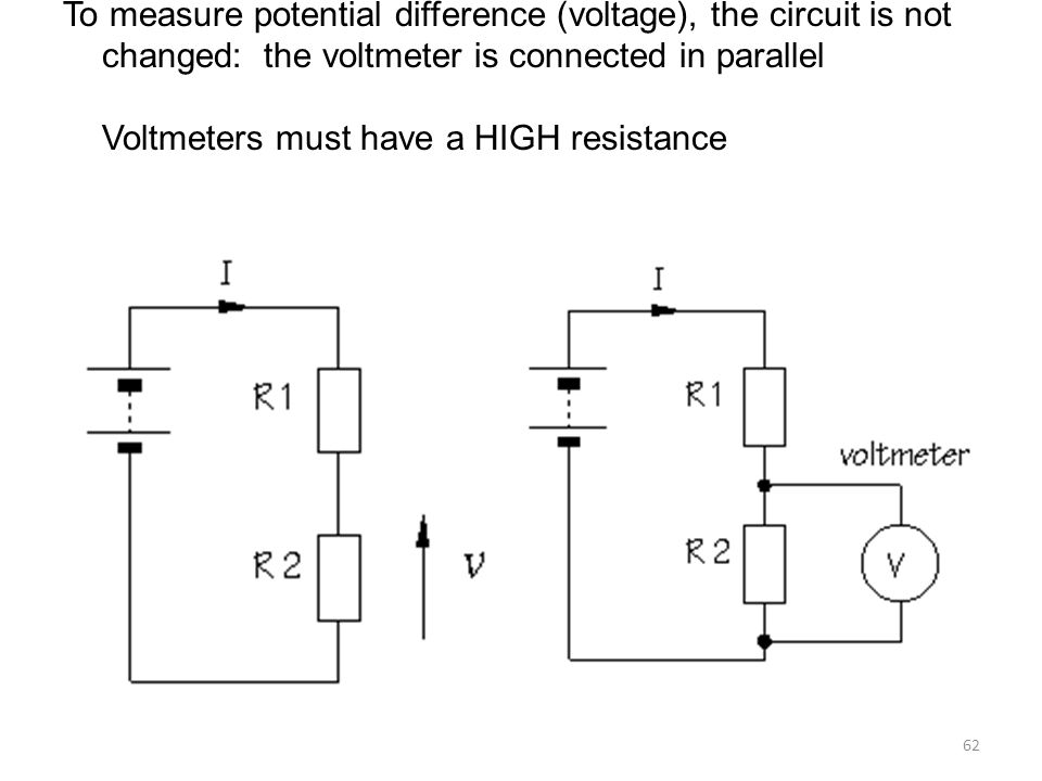 To measure potential difference (voltage), the circuit is not changed: the voltmeter is connected in parallel Voltmeters must have a HIGH resistance