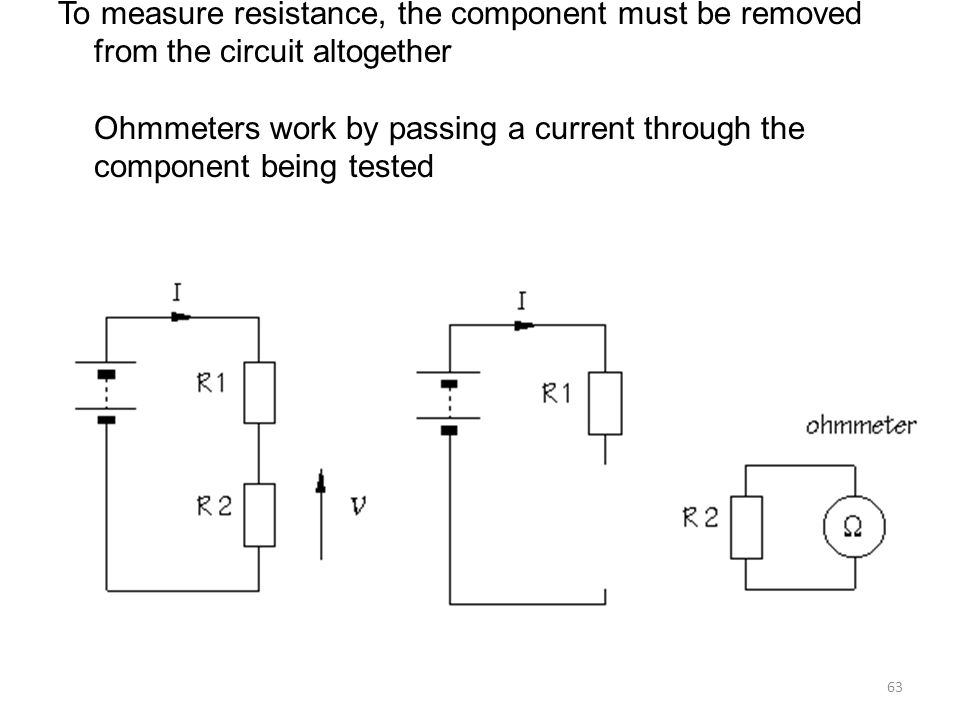 To measure resistance, the component must be removed from the circuit altogether Ohmmeters work by passing a current through the component being tested