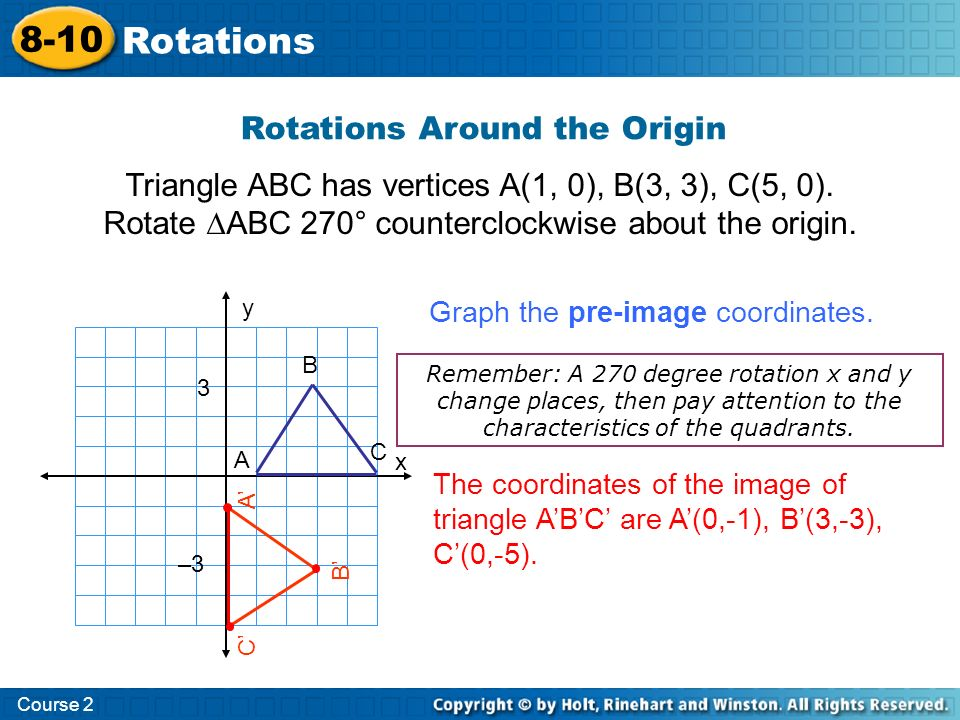 Rotations 8-10 Rotations Around the Origin