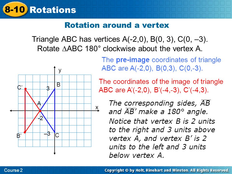 Rotations 8-10 Rotation around a vertex