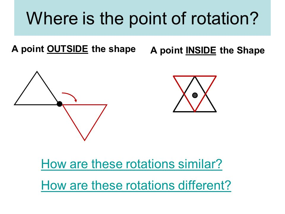 Where is the point of rotation