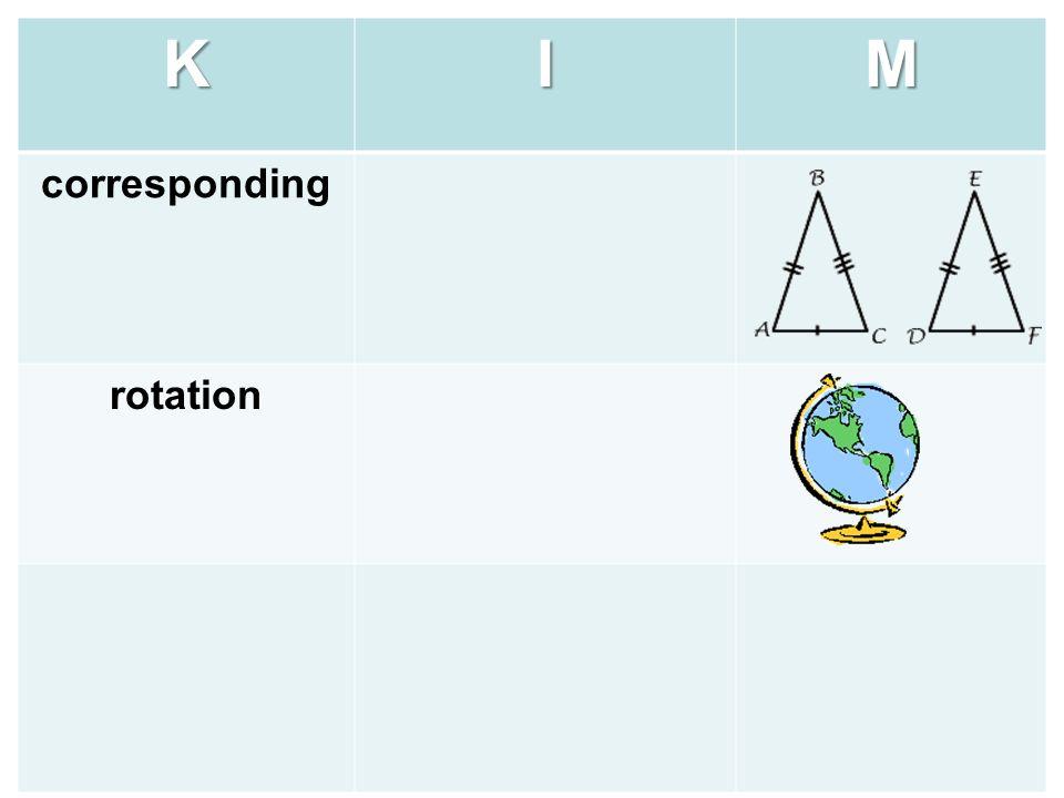 K I M corresponding rotation