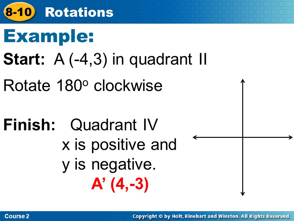 Example: Start: A (-4,3) in quadrant II Rotate 180o clockwise