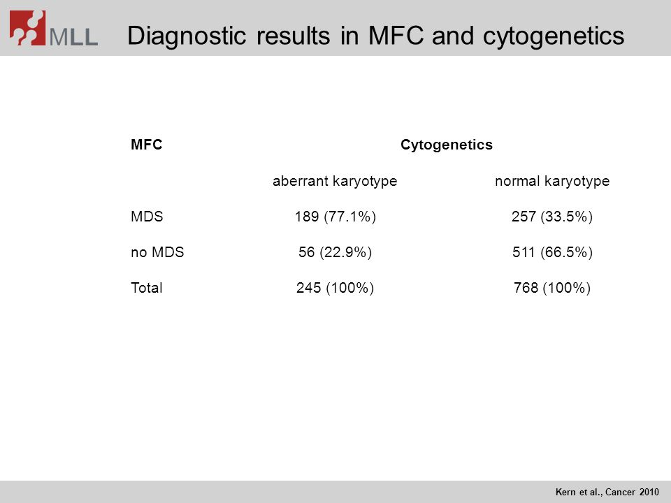 Diagnostic results in MFC and cytogenetics