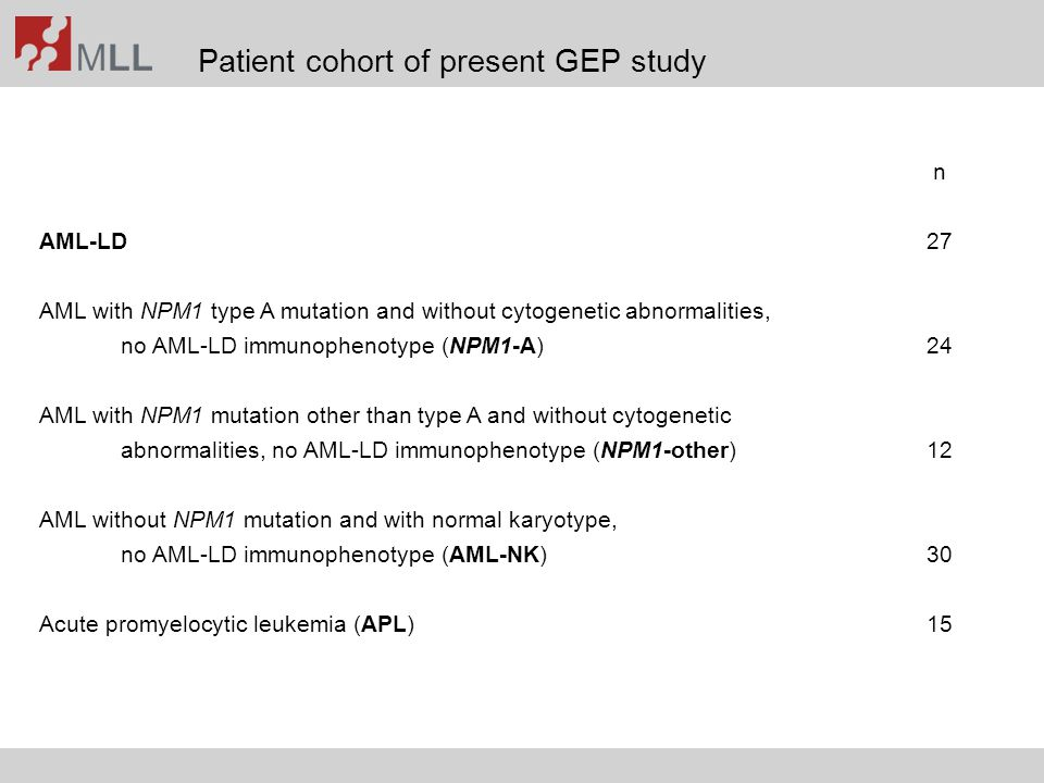 Patient cohort of present GEP study