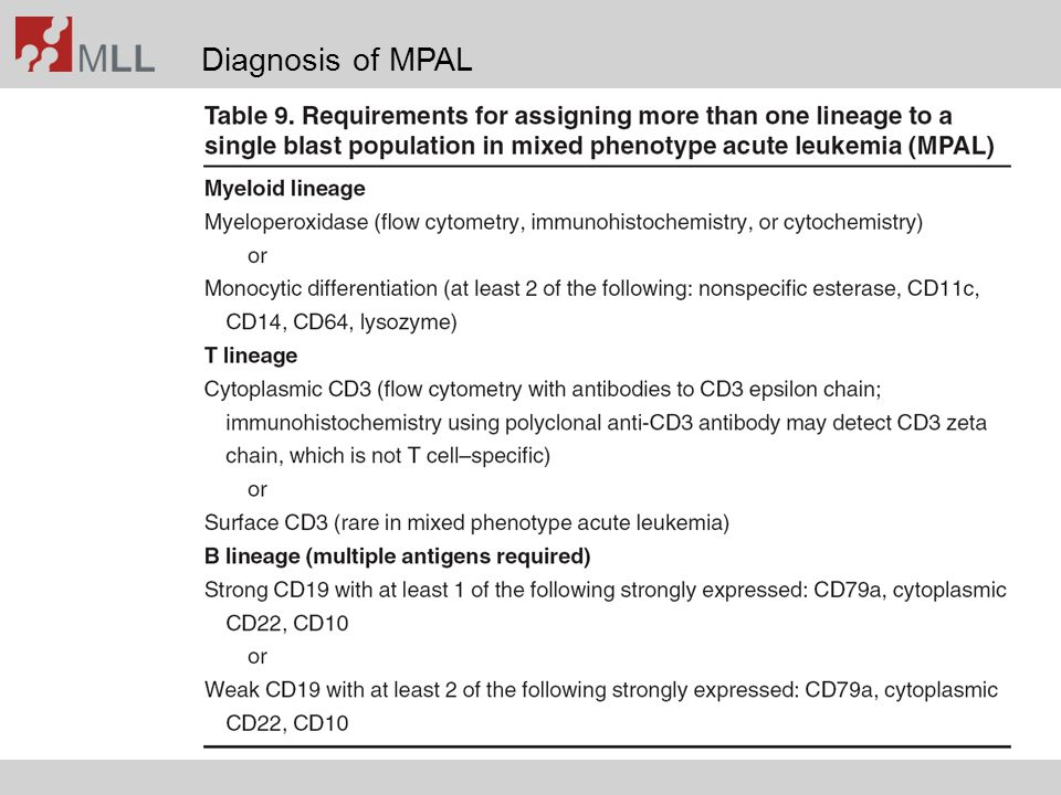 Diagnosis of MPAL