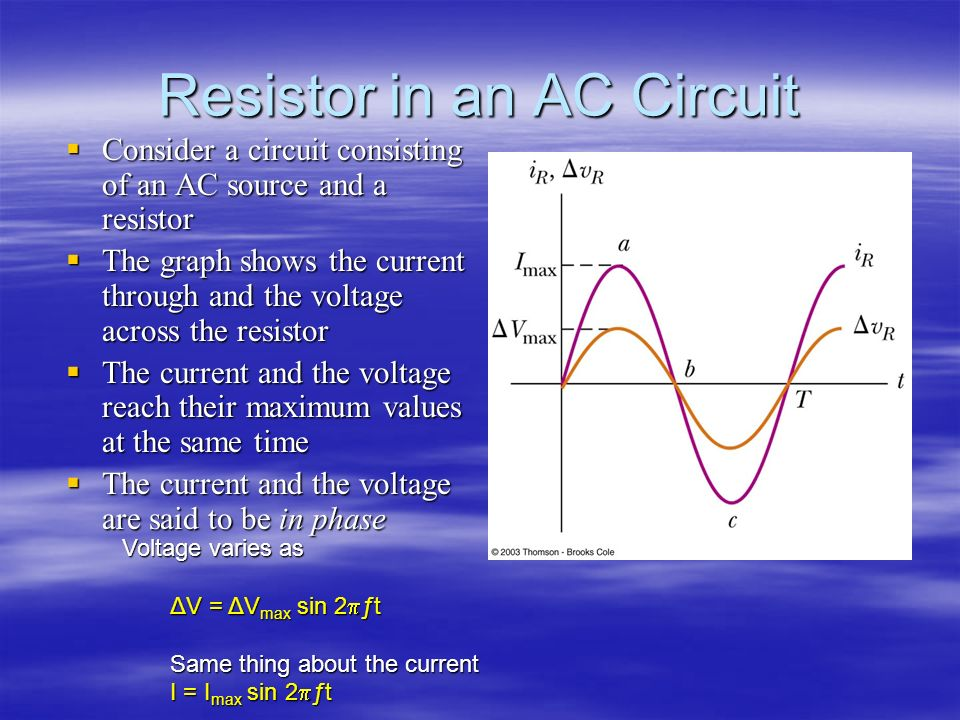 Resistor in an AC Circuit