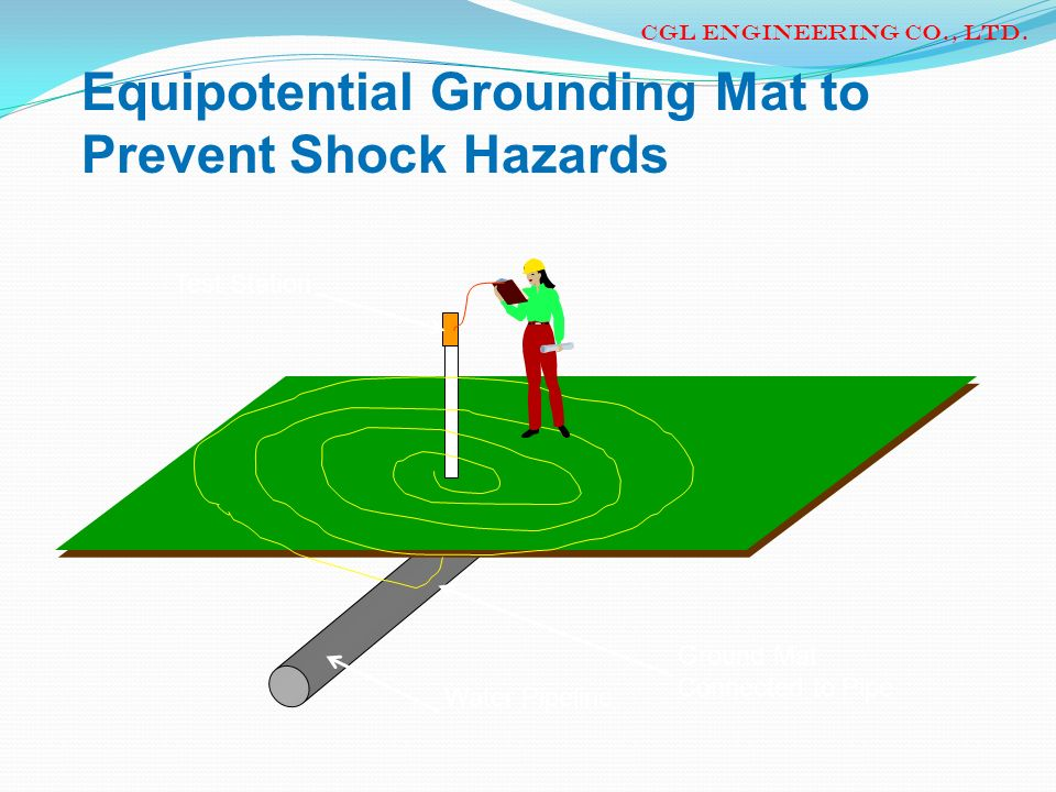Equipotential Grounding Mat to Prevent Shock Hazards