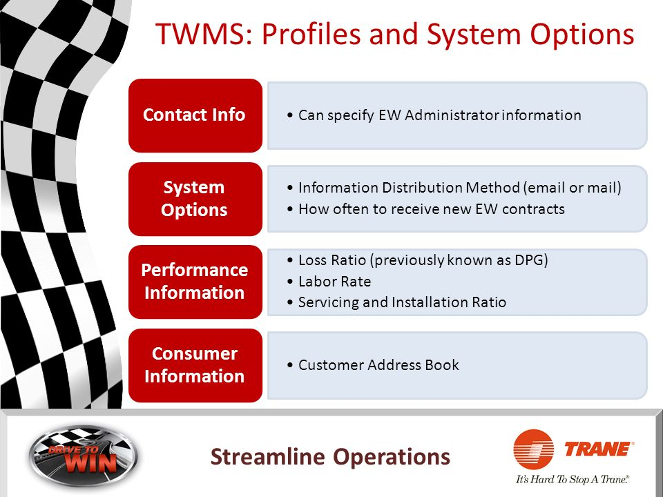 TWMS: Profiles and System Options