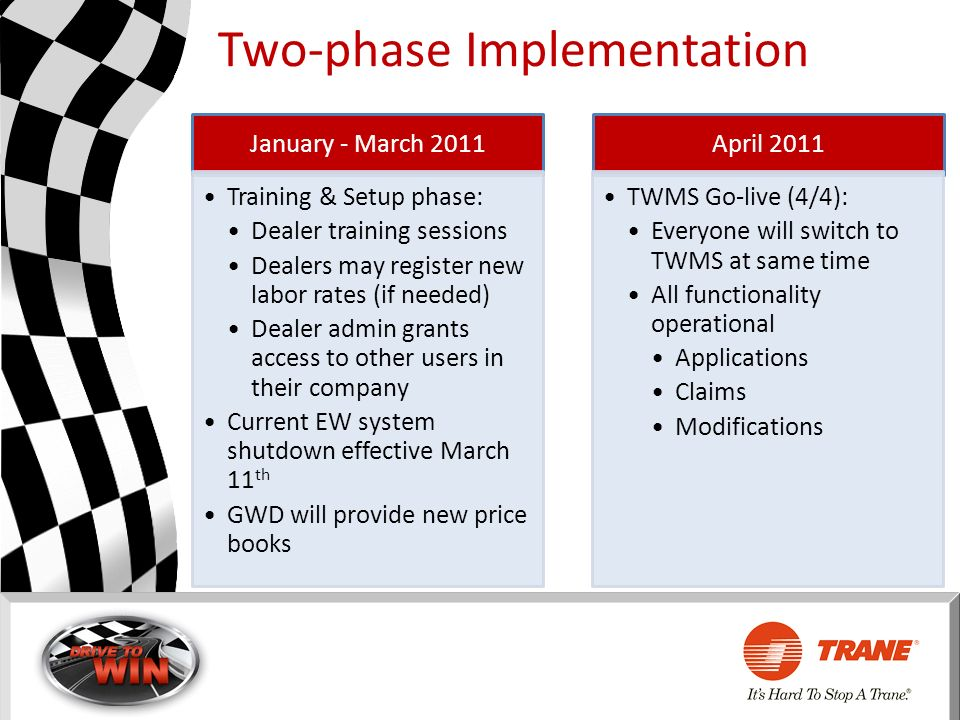 Two-phase Implementation