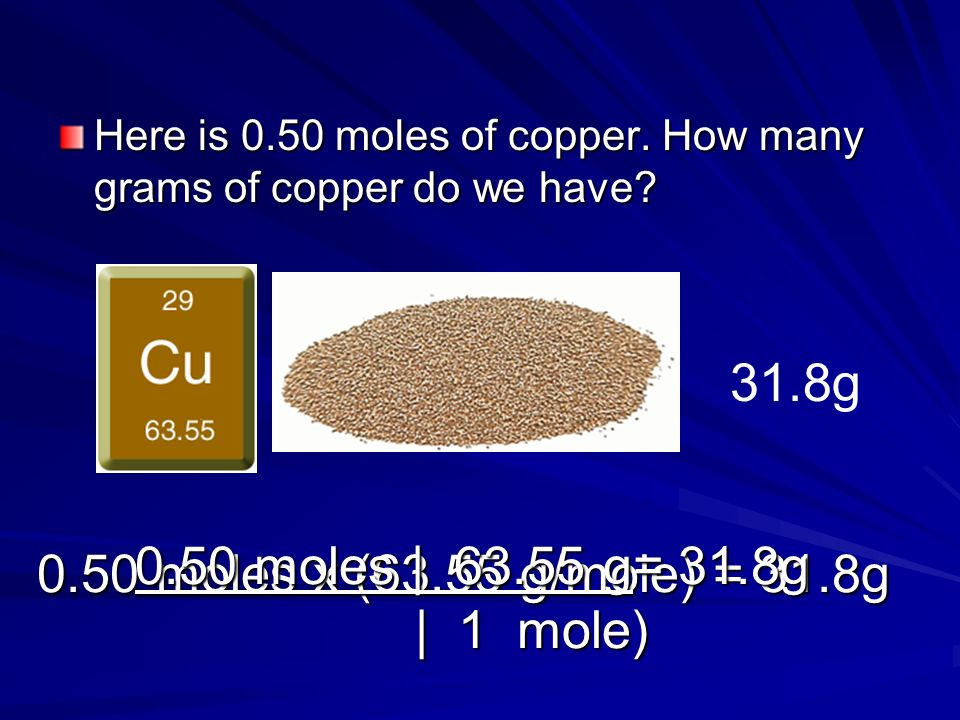 Here is 0.50 moles of copper. How many grams of copper do we have