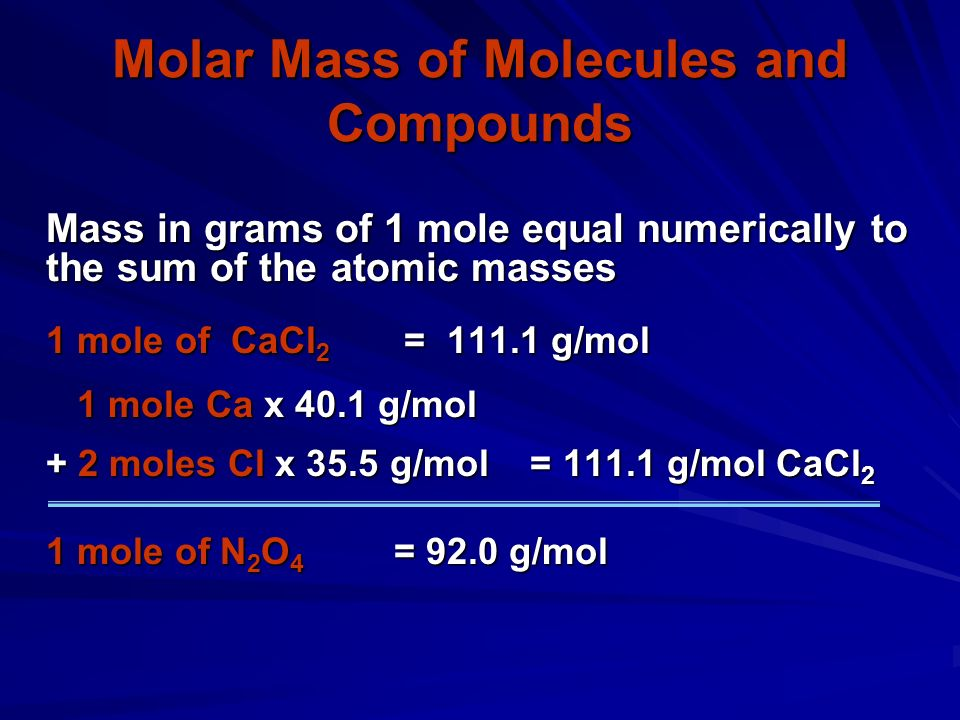 Molar Mass of Molecules and Compounds