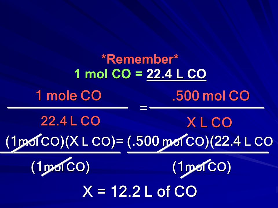 X = 12.2 L of CO 1 mole CO .500 mol CO = X L CO