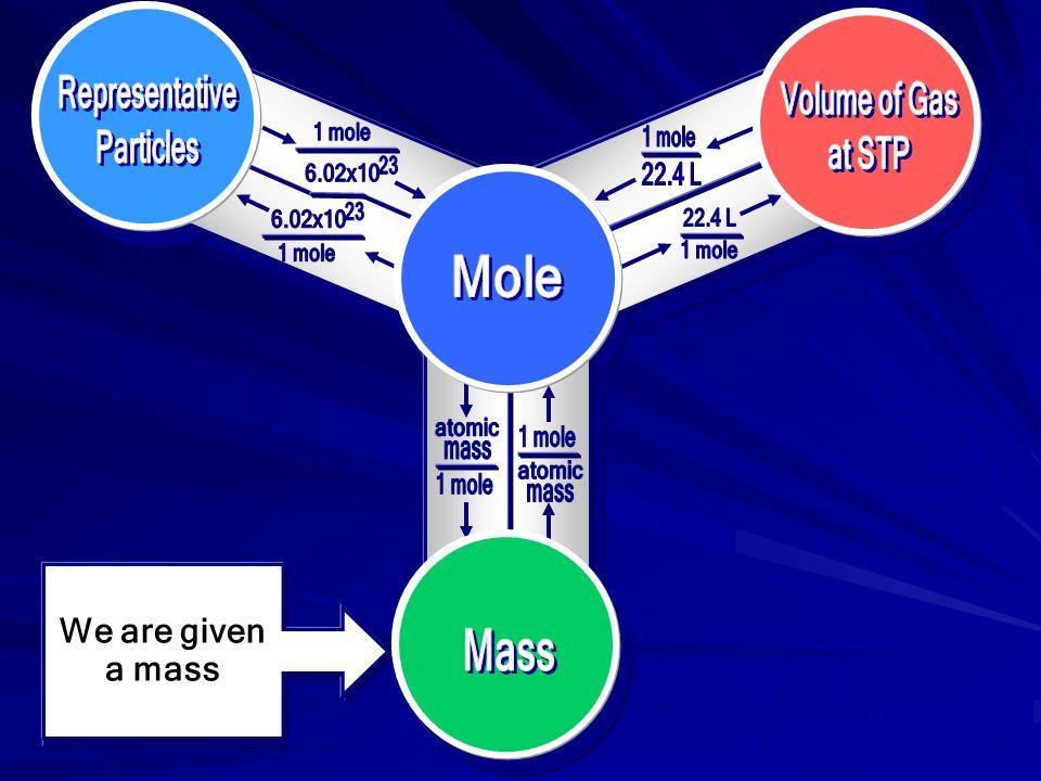 Representative Volume of Gas Particles at STP 23 6.02x10 22.4 L Mole