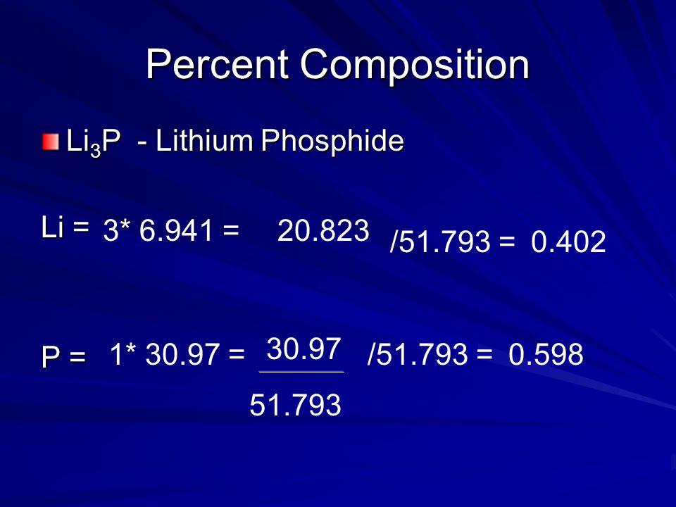 Percent Composition Li3P - Lithium Phosphide Li = P = 3* 6.941 =
