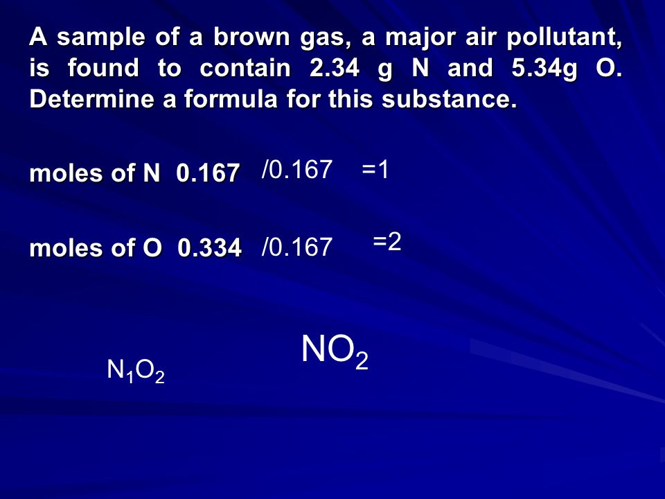 A sample of a brown gas, a major air pollutant, is found to contain 2