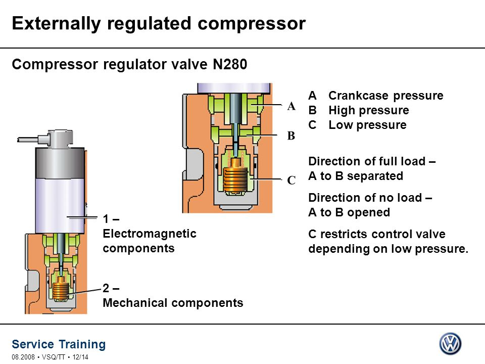 Externally regulated compressor