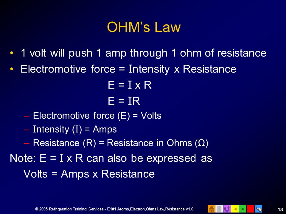 OHM's Law 1 volt will push 1 amp through 1 ohm of resistance