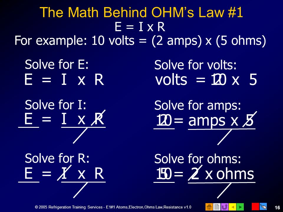 The Math Behind OHM's Law #1