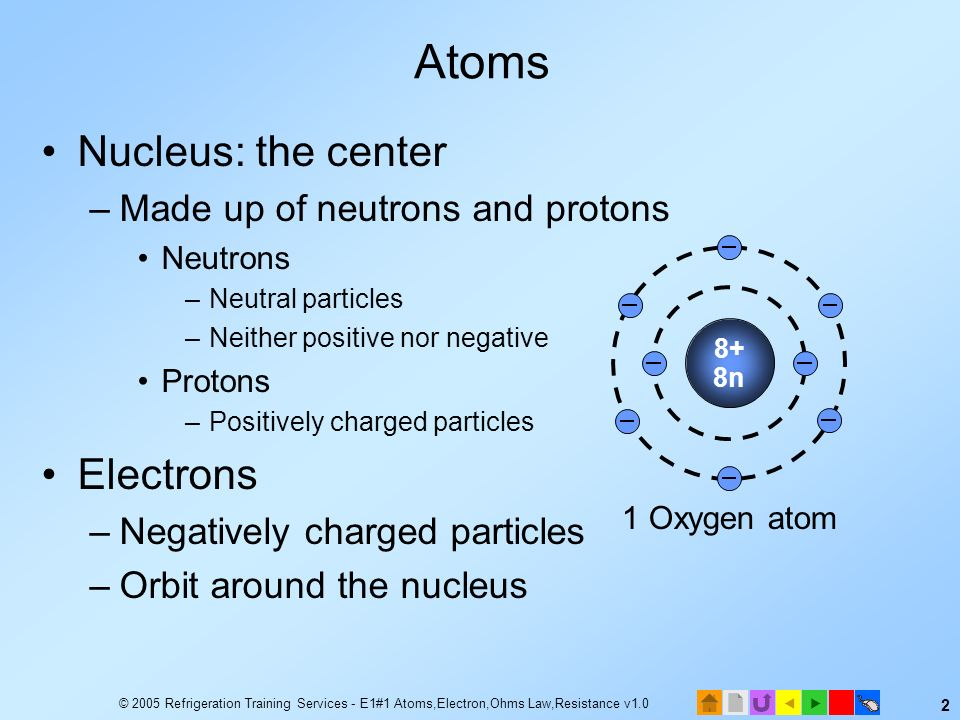 Atoms Nucleus: the center Electrons Made up of neutrons and protons
