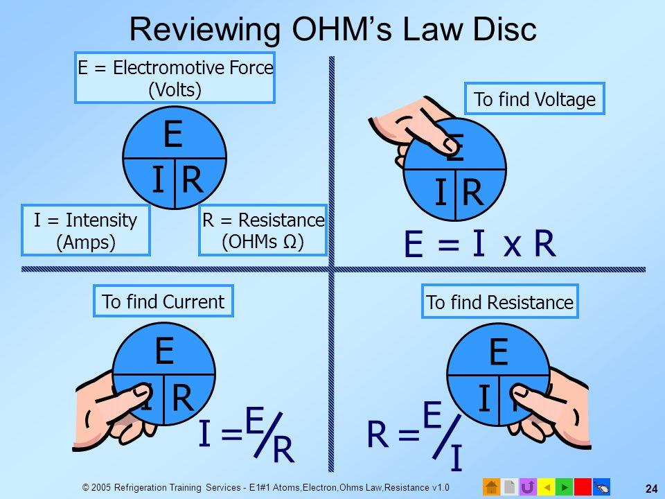 Reviewing OHM's Law Disc