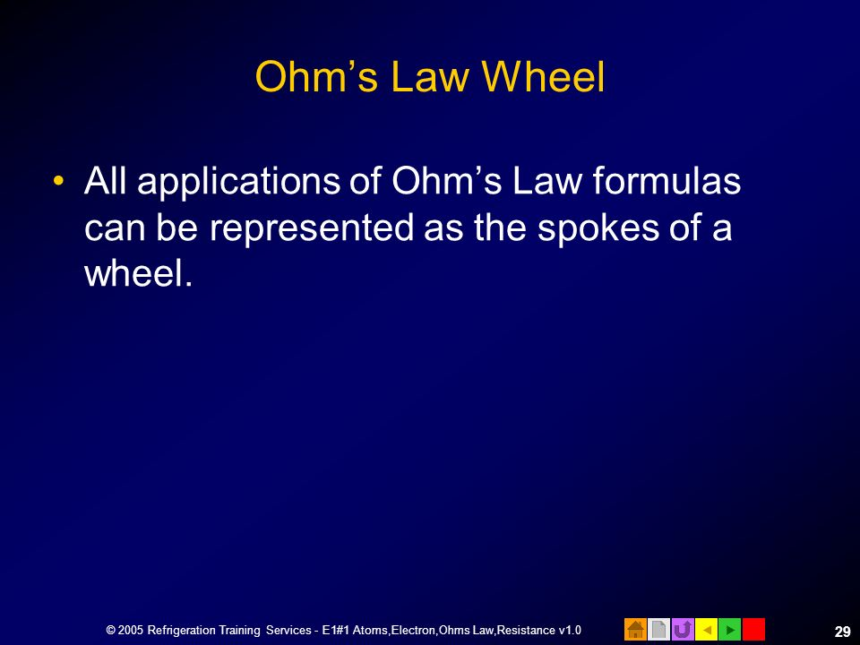 Ohm's Law Wheel All applications of Ohm's Law formulas can be represented as the spokes of a wheel.