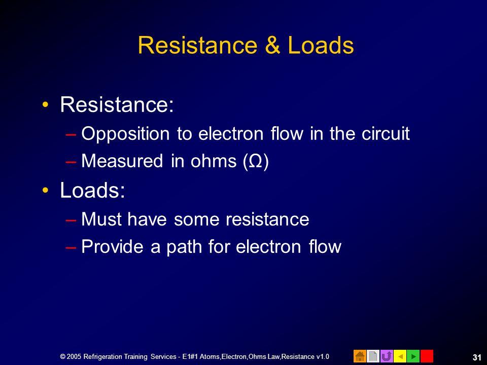 Resistance & Loads Resistance: Loads: