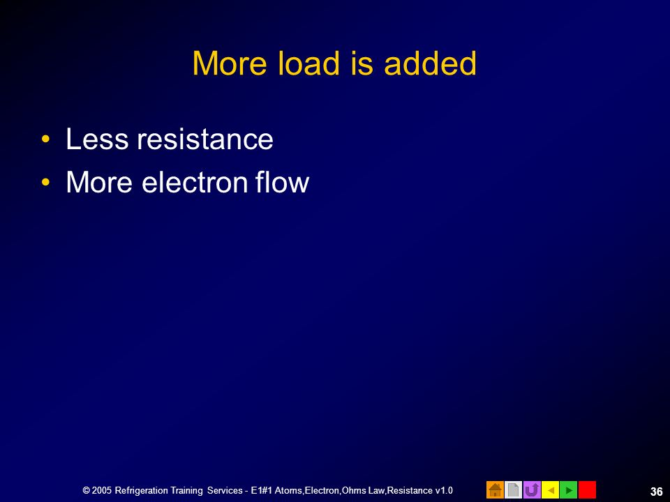 More load is added Less resistance More electron flow