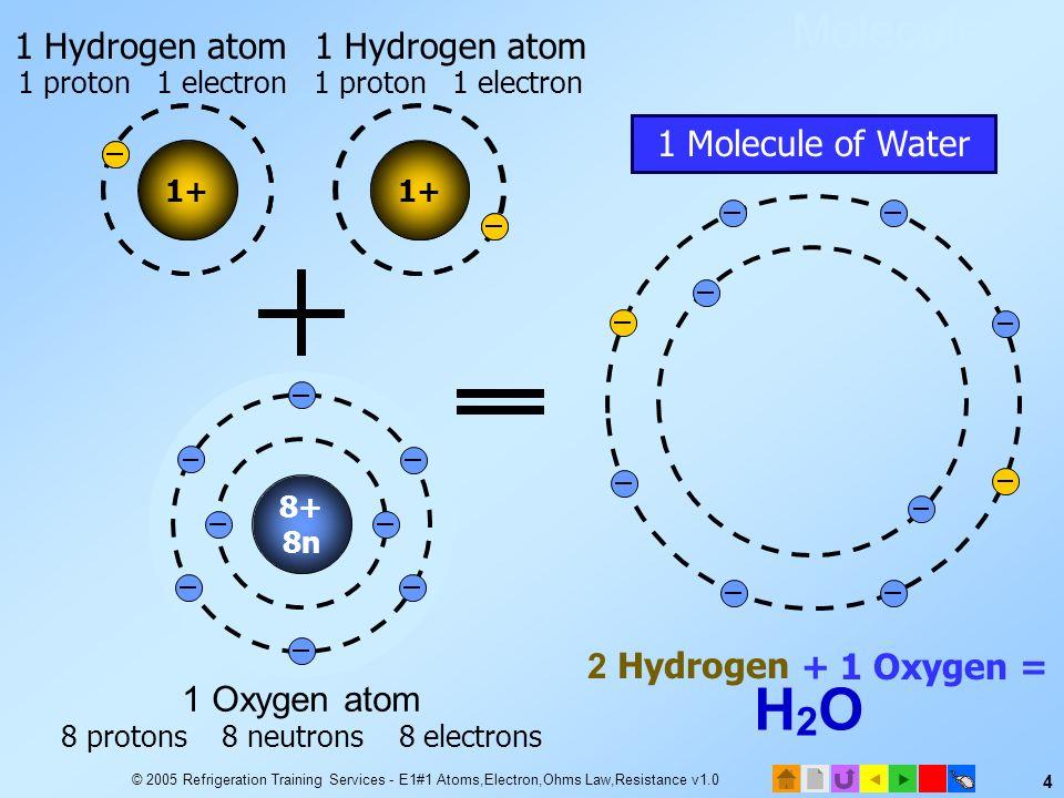8 protons 8 neutrons 8 electrons