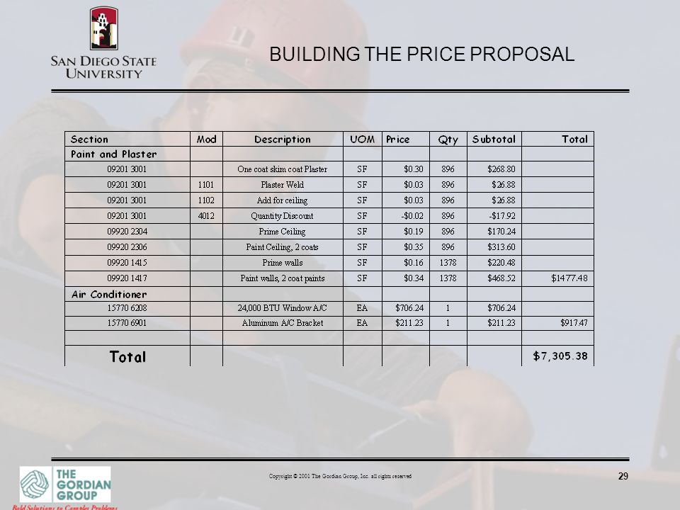 BUILDING THE PRICE PROPOSAL