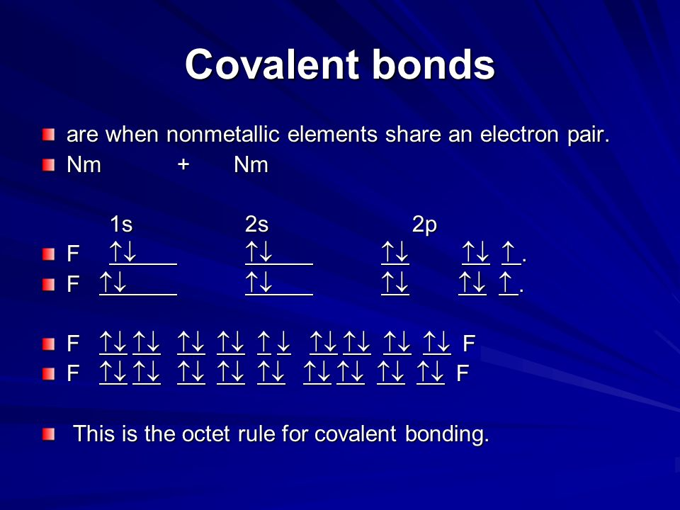 Covalent bonds are when nonmetallic elements share an electron pair.