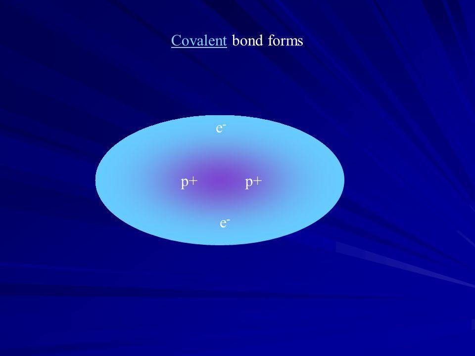 Covalent bond forms p+ p+ e-