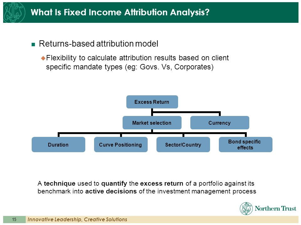 What Is Fixed Income Attribution Analysis