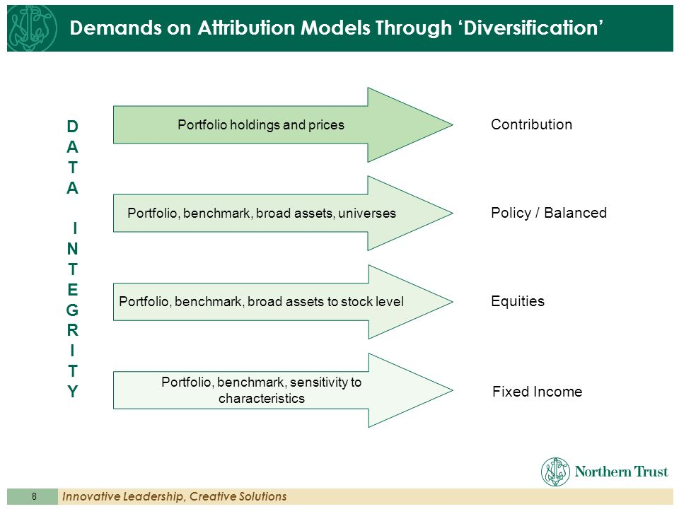 Demands on Attribution Models Through 'Diversification'