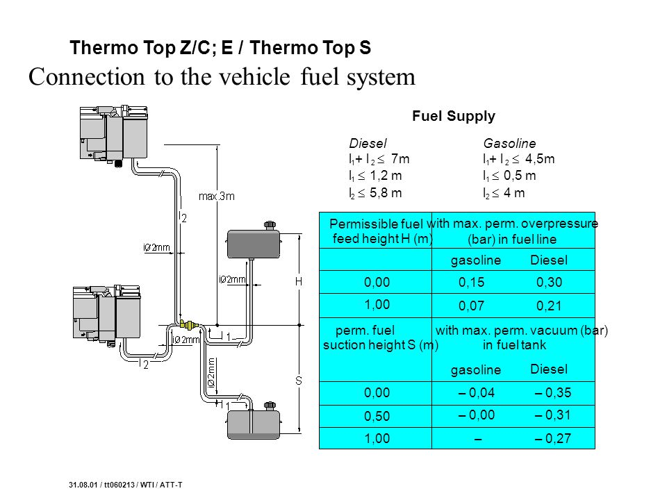 Connection to the vehicle fuel system