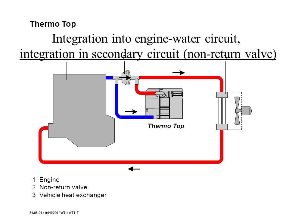 Thermo Top Integration into engine-water circuit, integration in secondary circuit (non-return valve)
