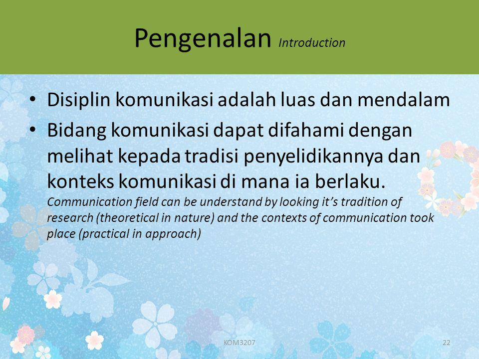 Pengenalan Introduction