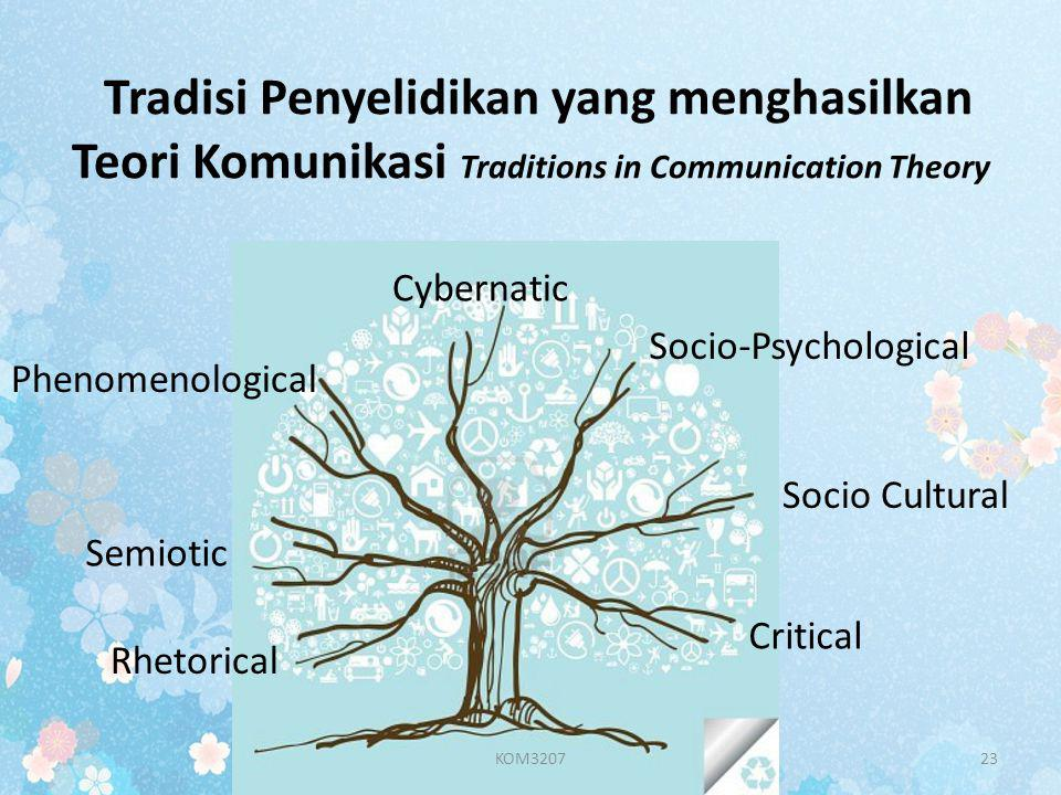 Cybernatic Socio-Psychological Phenomenological Socio Cultural