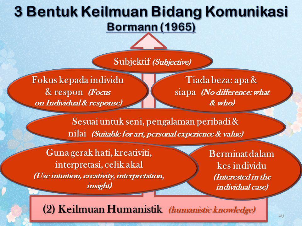 3 Bentuk Keilmuan Bidang Komunikasi Bormann (1965)