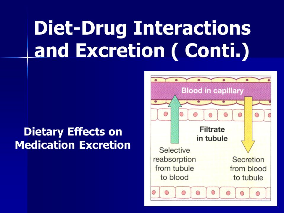 Diet-Drug Interactions