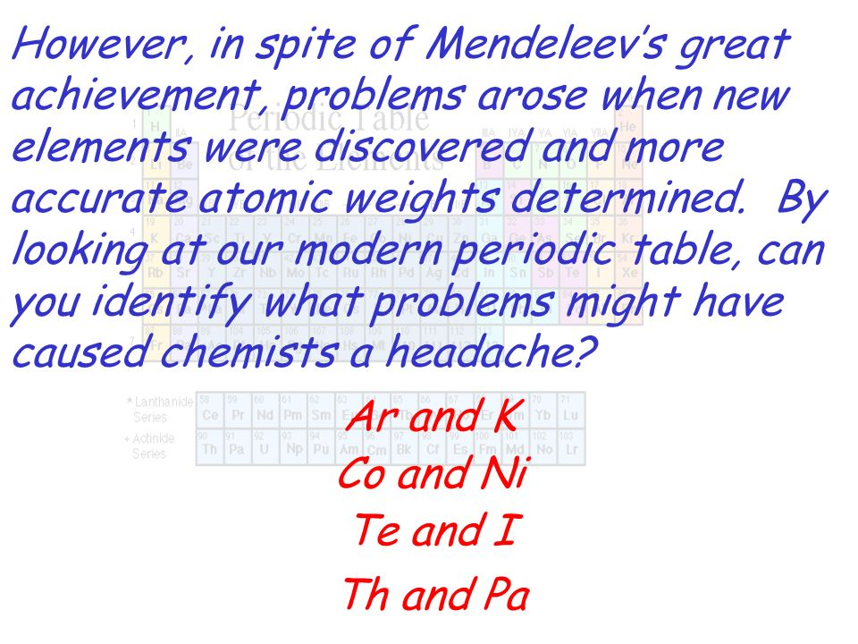 However, in spite of Mendeleev's great achievement, problems arose when new elements were discovered and more accurate atomic weights determined. By looking at our modern periodic table, can you identify what problems might have caused chemists a headache