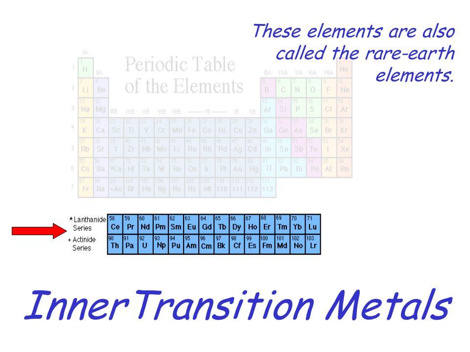 InnerTransition Metals