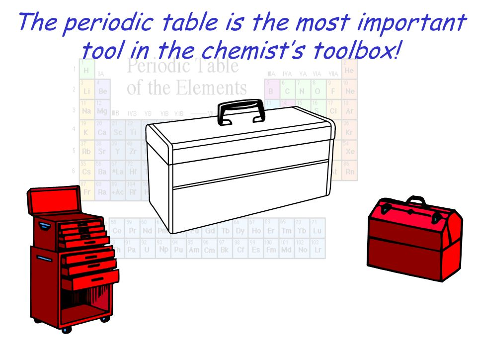 The periodic table is the most important tool in the chemist's toolbox!