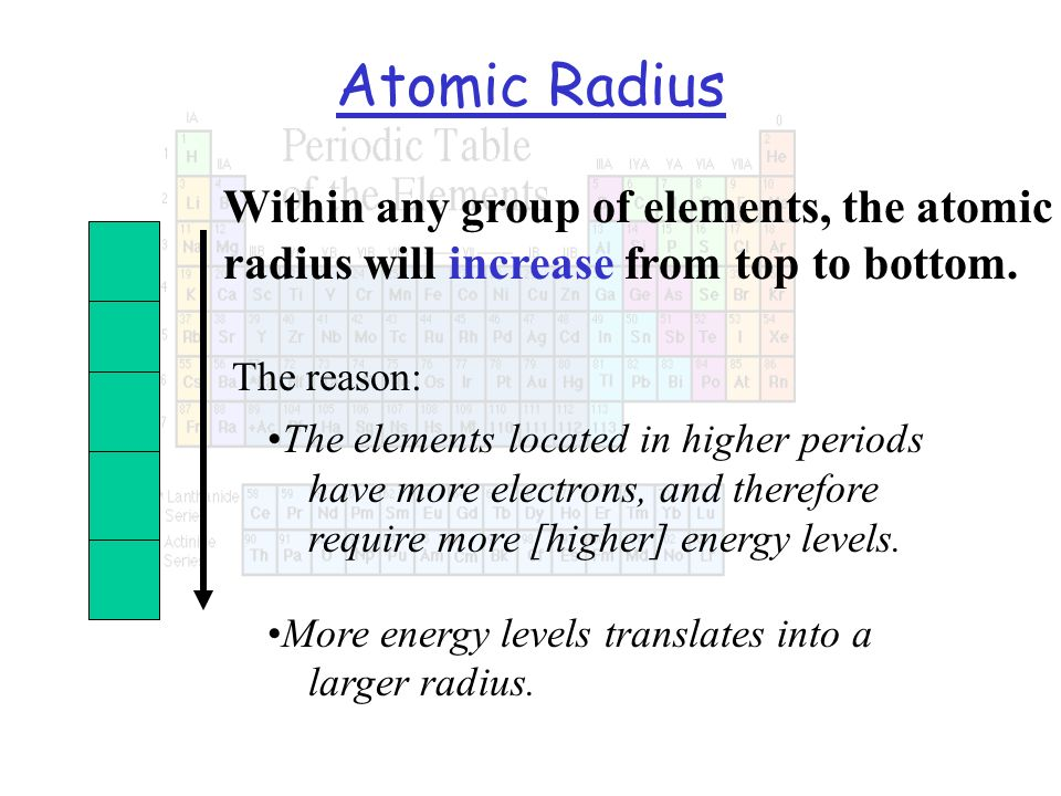 Atomic Radius Within any group of elements, the atomic